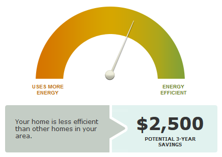 less energy efficiency - dashboard image
