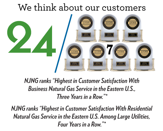 We Think About Our Customers 24/7